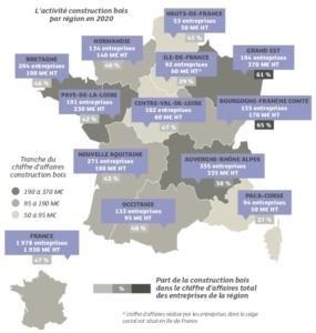 Parts de marchés de la construction bois par régions